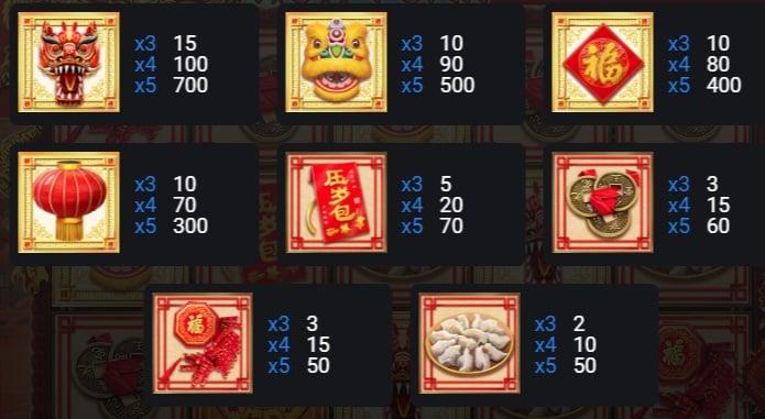 รีวิวสล็อตออนไลน์ Chinese New Year