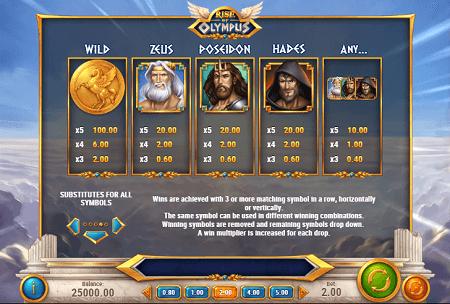 Rise of Olympus Slot Symbol