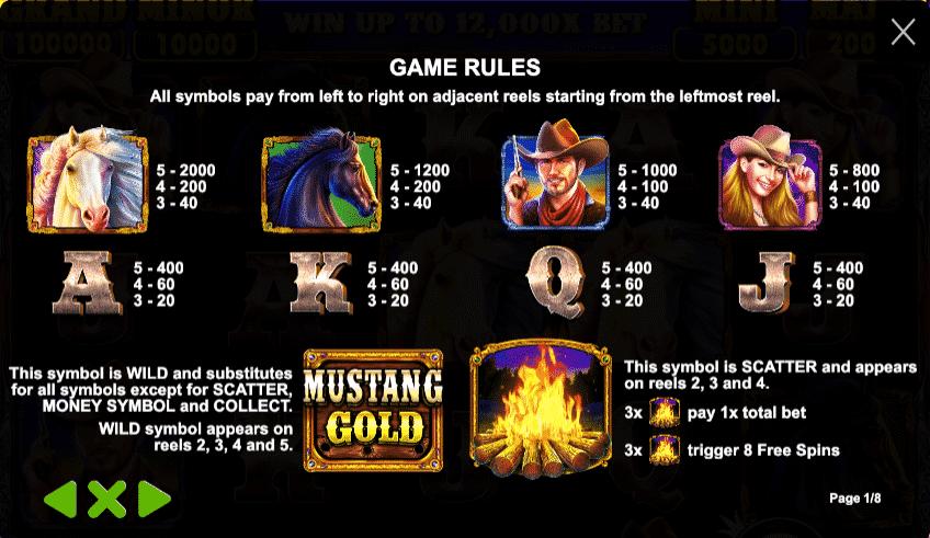 Mustang Gold Slot Symbols